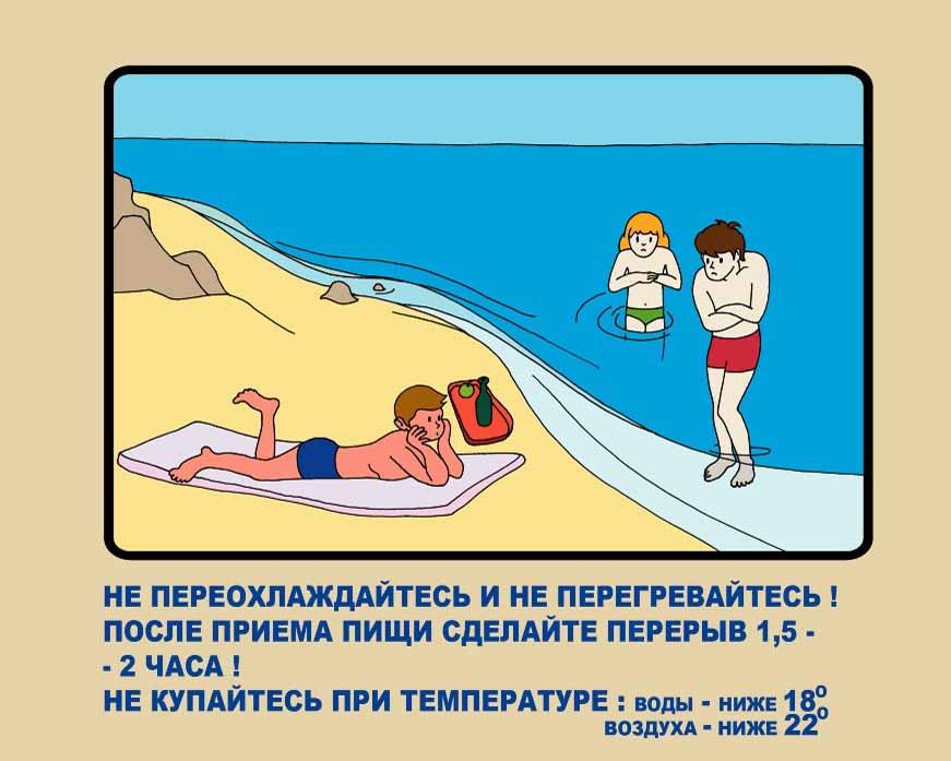 Почему после еды нельзя купаться